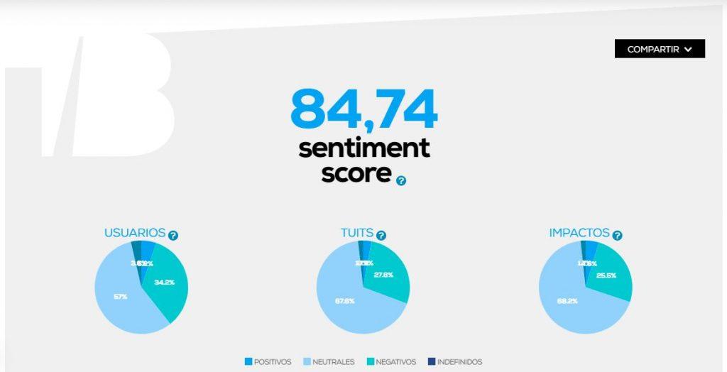 65 Seminci (2020): Infografía, en Histerias de Cine
